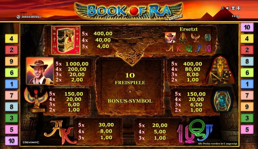 book of ra gewinntabelle